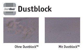 Dustblock™-Ausstattung