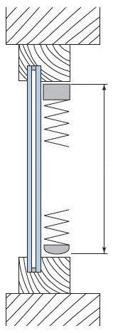 messen in der glasleiste hoehe